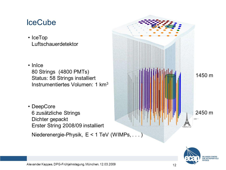 Alexander Kappes, DPG-Frühjahrstagung, München, 12.03.2009 13 Eis-Eigenschaften Photon-Propagation im Eis durch Streuung dominiert λ abs ~100 m λ scat ~20 m Datenanalyse sensitiv auf Eis-Eigenschaften Eis-Eigenschaften genau vermessen