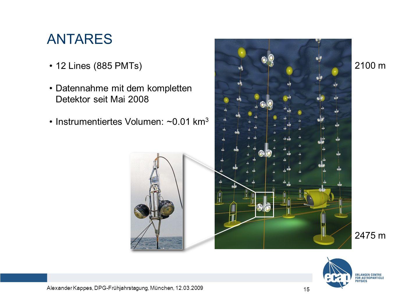 Alexander Kappes, DPG-Frühjahrstagung, München, 12.03.2009 15 12 Lines (885 PMTs) Datennahme mit dem kompletten Detektor seit Mai 2008 Instrumentiertes Volumen: ~0.01 km 3 ANTARES 2100 m 2475 m