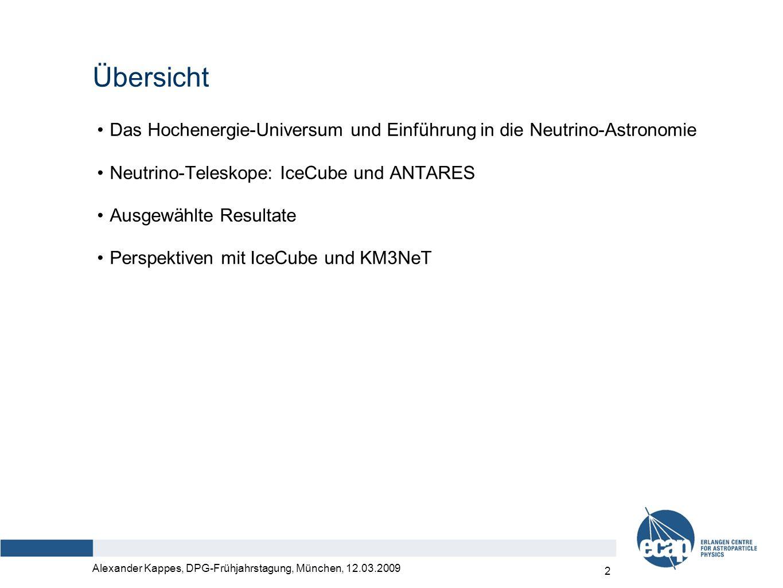 Alexander Kappes, DPG-Frühjahrstagung, München, 12.03.2009 3 Boten des Hochenergie-Universums Cosmic ray spectrum 10 9 10 12 10 15 10 18 10 21 energy (eV) 10 -27 10 -21 10 -15 10 -9 10 -3 10 3 Flux (GeV -1 m -2 s -1 sr -1 ) LHC