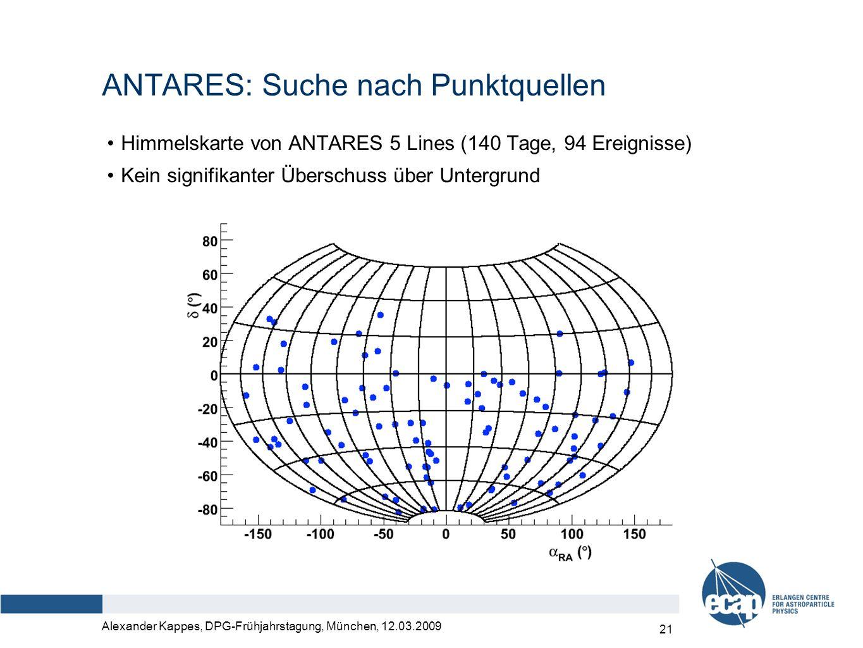 Alexander Kappes, DPG-Frühjahrstagung, München, 12.03.2009 21 Himmelskarte von ANTARES 5 Lines (140 Tage, 94 Ereignisse) Kein signifikanter Überschuss über Untergrund ANTARES: Suche nach Punktquellen