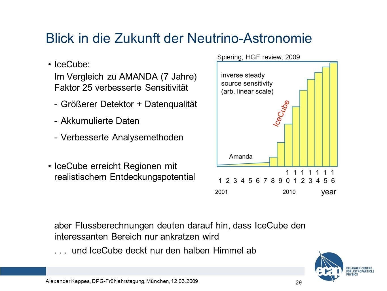 Alexander Kappes, DPG-Frühjahrstagung, München, 12.03.2009 29 IceCube: Im Vergleich zu AMANDA (7 Jahre) Faktor 25 verbesserte Sensitivität -Größerer Detektor + Datenqualität -Akkumulierte Daten -Verbesserte Analysemethoden IceCube erreicht Regionen mit realistischem Entdeckungspotential aber Flussberechnungen deuten darauf hin, dass IceCube den interessanten Bereich nur ankratzen wird...