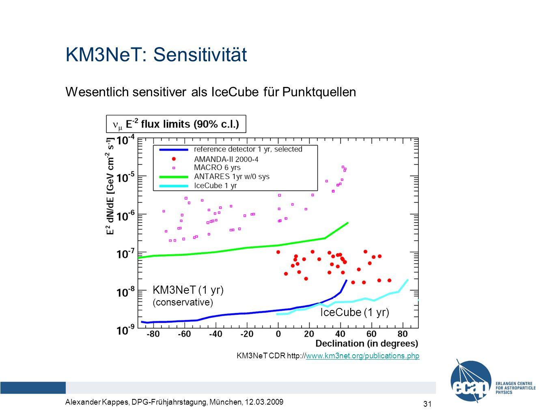 Alexander Kappes, DPG-Frühjahrstagung, München, 12.03.2009 31 KM3NeT: Sensitivität Wesentlich sensitiver als IceCube für Punktquellen KM3NeT (1 yr) (conservative) IceCube (1 yr) KM3NeT CDR http://www.km3net.org/publications.phpwww.km3net.org/publications.php