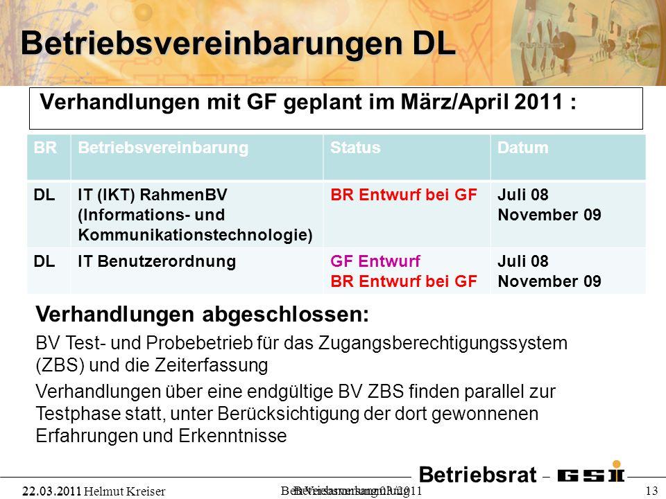 Betriebsrat 22.03.2011BetrVersammlung 03/2011 13 22.03.2011 Helmut Kreiser Betriebsversammlung Betriebsvereinbarungen DL Verhandlungen mit GF geplant
