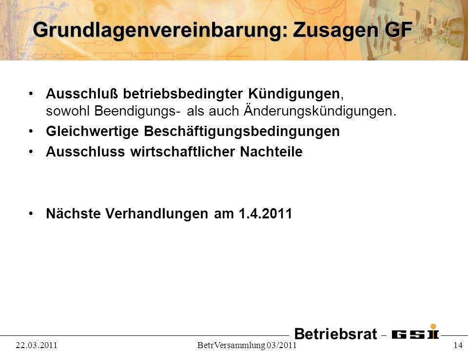Betriebsrat 22.03.2011BetrVersammlung 03/2011 14 Grundlagenvereinbarung: Zusagen GF Ausschluß betriebsbedingter Kündigungen, sowohl Beendigungs- als a