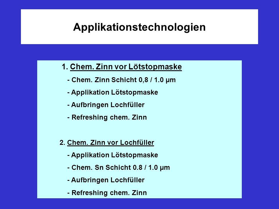 Applikationstechnologien 1. Chem. Zinn vor Lötstopmaske - Chem. Zinn Schicht 0,8 / 1.0 µm - Applikation Lötstopmaske - Aufbringen Lochfüller - Refresh