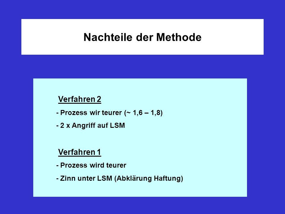 Nachteile der Methode Verfahren 2 - Prozess wir teurer (~ 1,6 – 1,8) - 2 x Angriff auf LSM Verfahren 1 - Prozess wird teurer - Zinn unter LSM (Abkläru