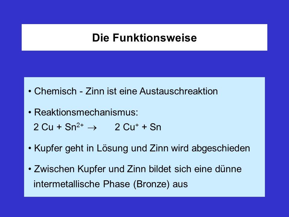 Chemisch - Zinn ist eine Austauschreaktion Reaktionsmechanismus: 2 Cu + Sn 2+ 2 Cu + + Sn Kupfer geht in Lösung und Zinn wird abgeschieden Zwischen Ku