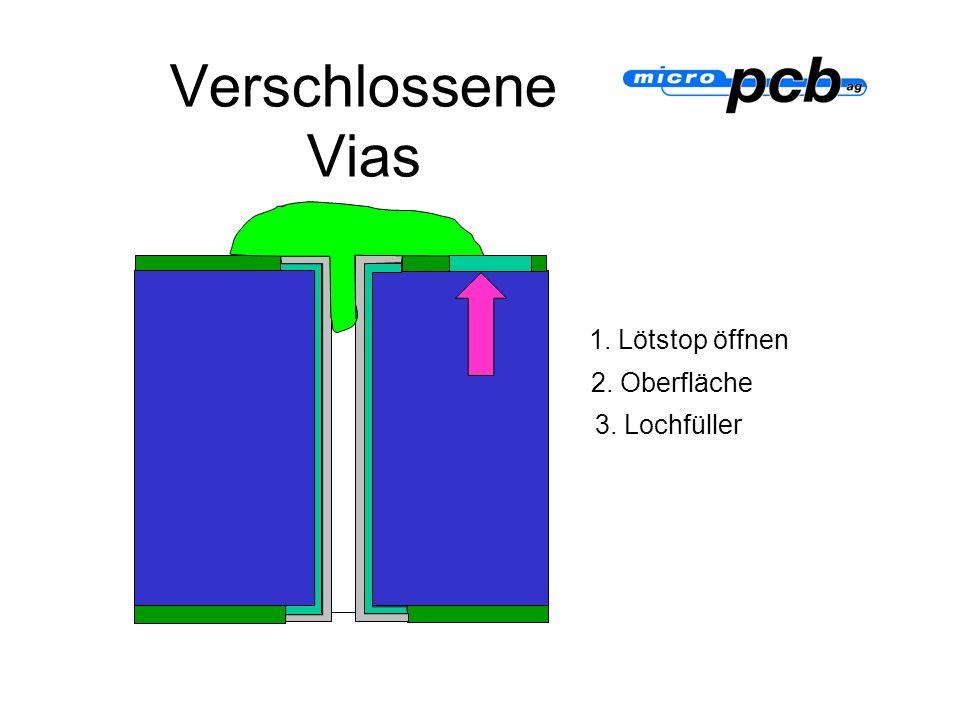 Verschlossene Vias 1. Lötstop öffnen 2. Oberfläche 3. Lochfüller