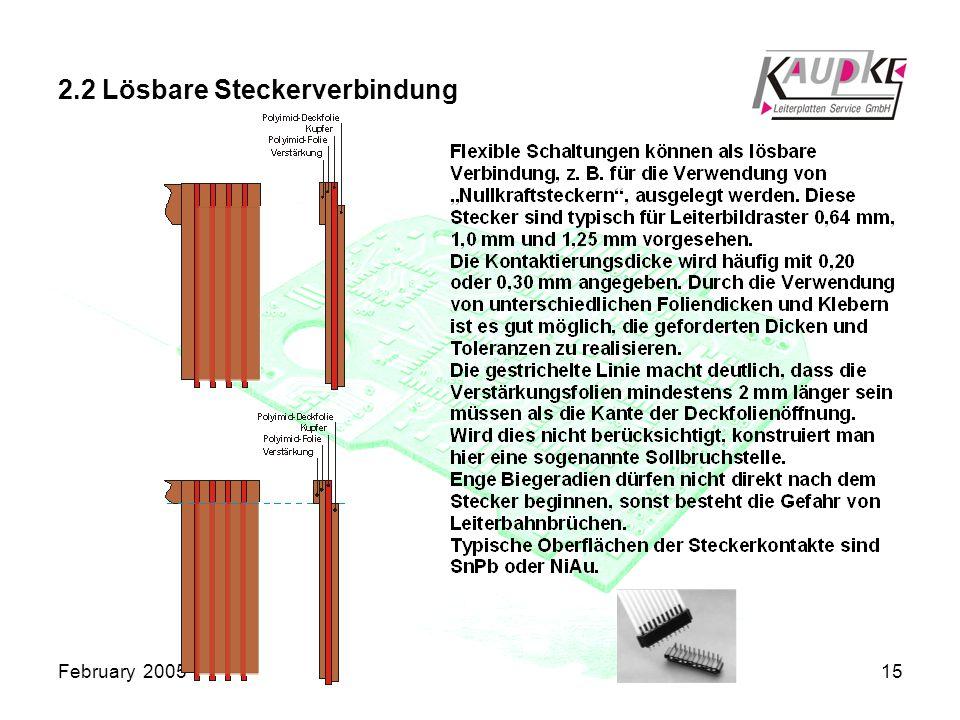 February 200515 2.2 Lösbare Steckerverbindung