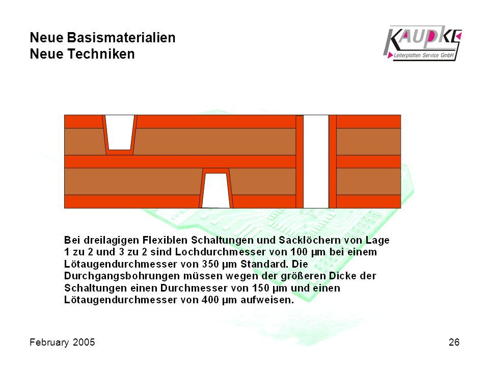 February 200526 Neue Basismaterialien Neue Techniken
