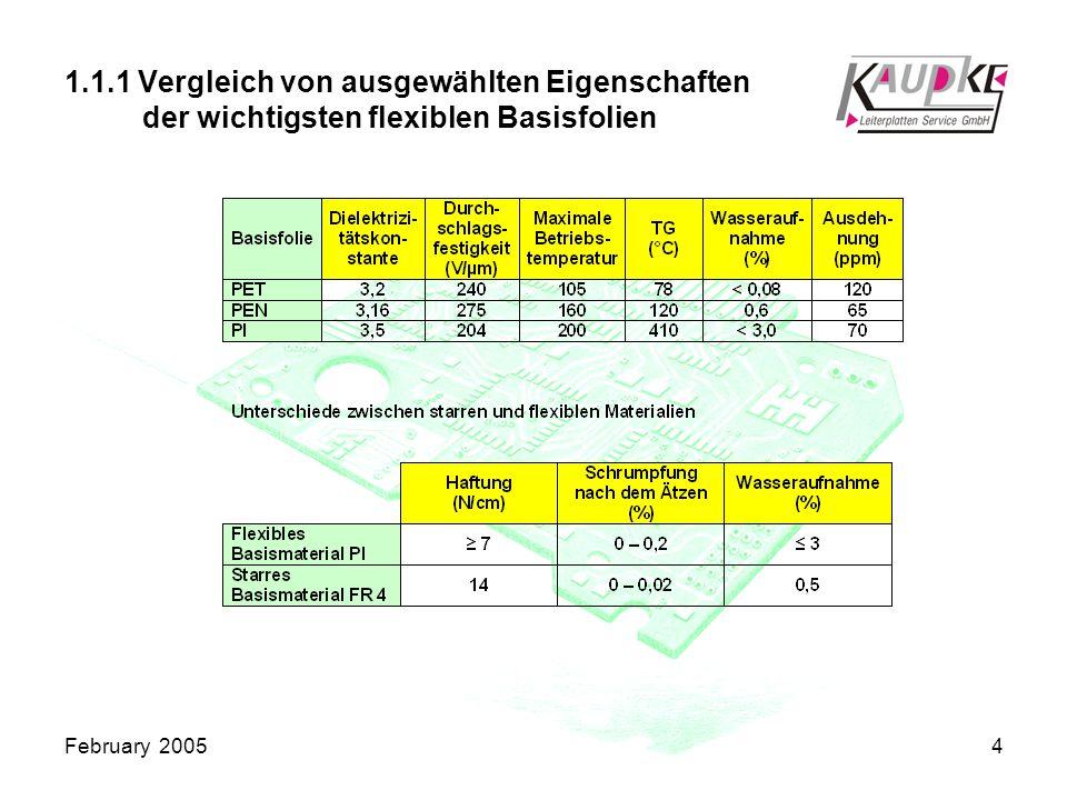 February 20054 1.1.1 Vergleich von ausgewählten Eigenschaften der wichtigsten flexiblen Basisfolien