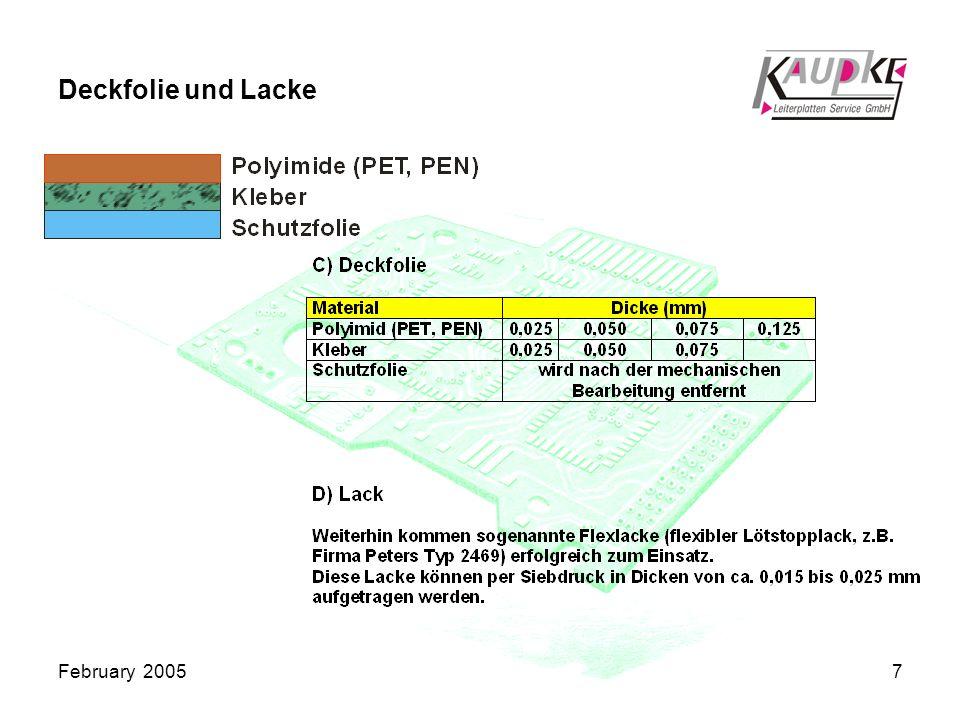 February 20057 Deckfolie und Lacke