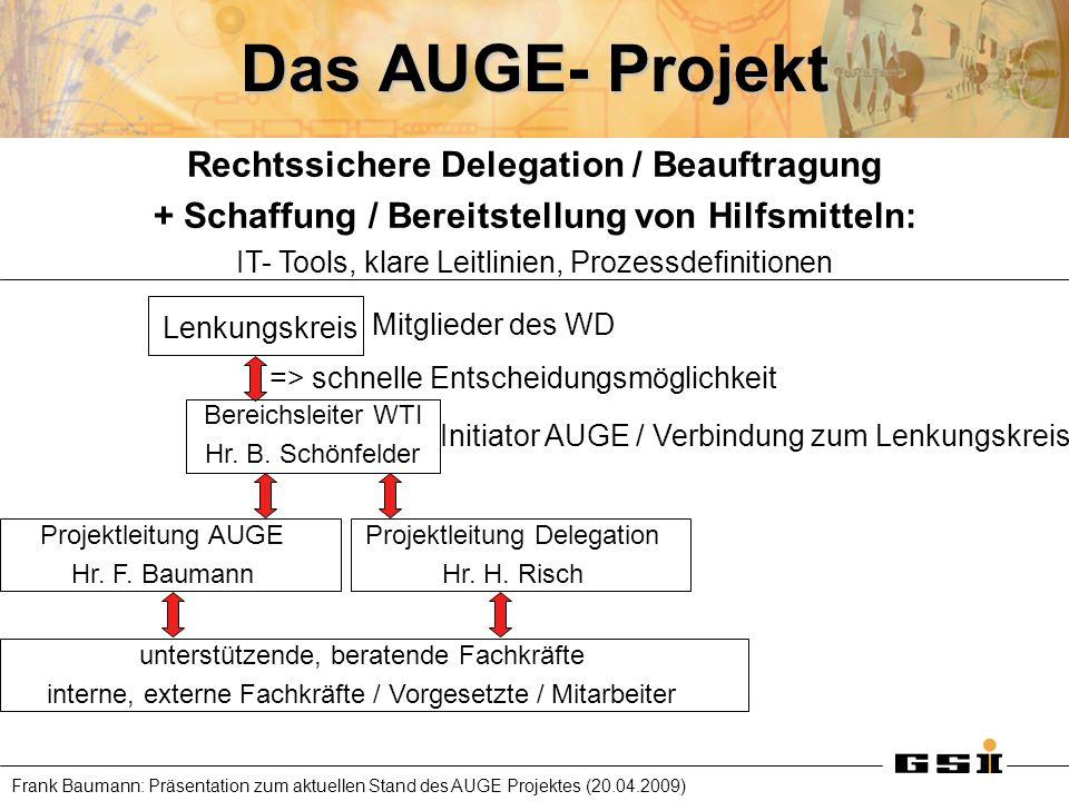 Frank Baumann: Präsentation zum aktuellen Stand des AUGE Projektes (20.04.2009) Das AUGE- Projekt Rechtssichere Delegation / Beauftragung + Schaffung