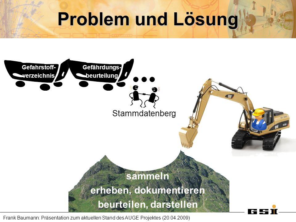 Frank Baumann: Präsentation zum aktuellen Stand des AUGE Projektes (20.04.2009) Zeitrahmen Bisherige Ergebnisse: – Einführung Tool Online- Unterweisungen (ca.
