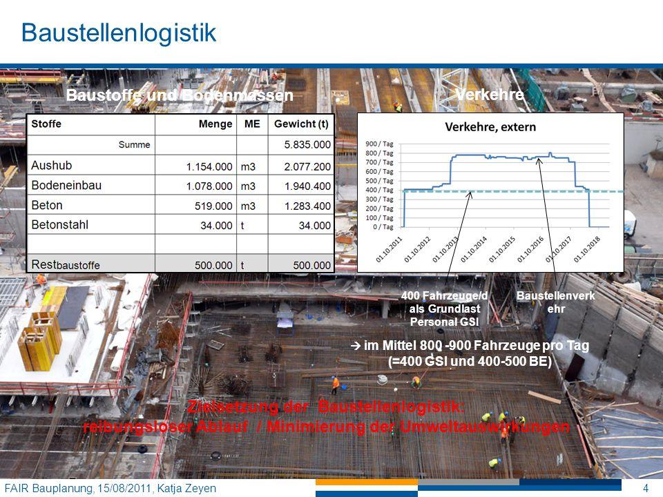 Baustellenlogistik FAIR Bauplanung, 15/08/2011, Katja Zeyen4 Baustoffe und Bodenmassen Verkehre Zielsetzung der Baustellenlogistik: reibungsloser Abla