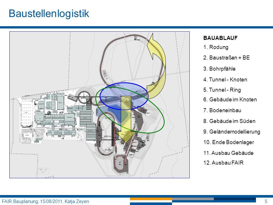 Baustellenlogistik FAIR Bauplanung, 15/08/2011, Katja Zeyen5 1. Rodung 2. Baustraßen + BE 3. Bohrpfähle 4. Tunnel - Knoten 5. Tunnel - Ring 6. Gebäude
