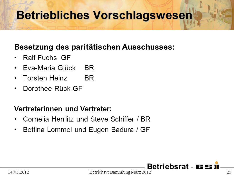 Betriebsrat Betriebliches Vorschlagswesen Besetzung des paritätischen Ausschusses: Ralf FuchsGF Eva-Maria GlückBR Torsten HeinzBR Dorothee Rück GF Ver