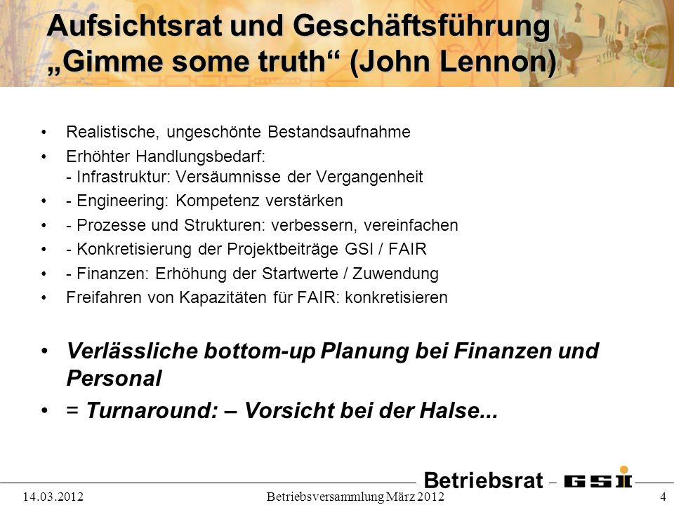 Betriebsrat 14.03.2012 Helmut Kreiser Betriebsversammlung März 2012 Leistungsorientierte Bezahlung (LOB) Die Verhandlungen mit der GF sind abgeschlossen Entsprechende BV´s wurden unterschrieben Das Verfahren zur Auszahlung ist besprochen Zusage für März Auszahlung der Restsumme der Jahre 2007-2009