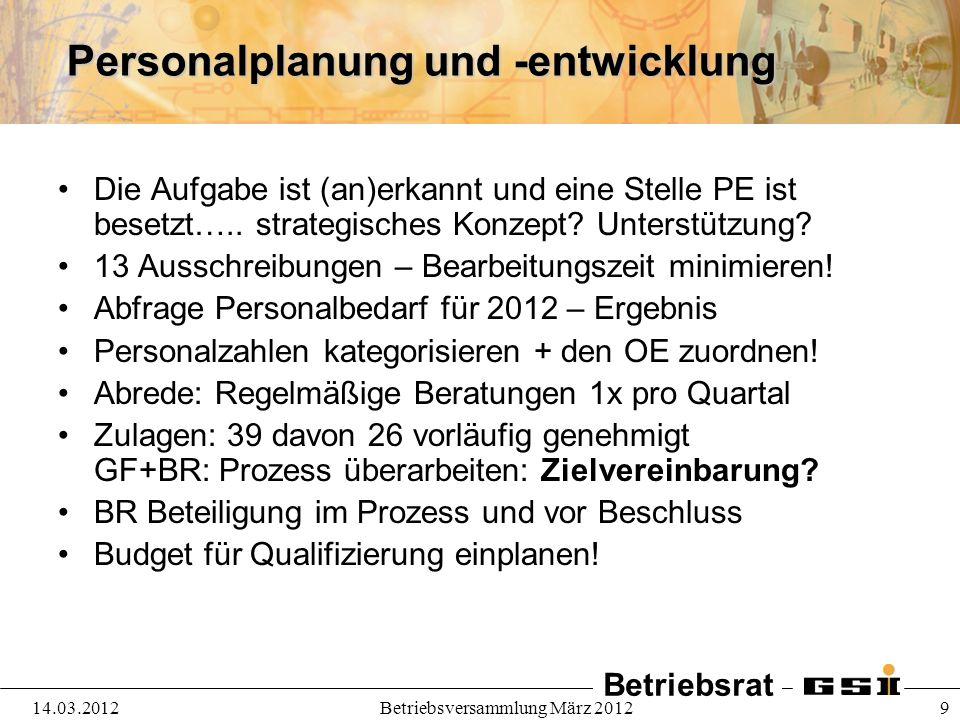 Betriebsrat 14.03.2012Betriebsversammlung März 2012 9 Personalplanung und -entwicklung Die Aufgabe ist (an)erkannt und eine Stelle PE ist besetzt….. s