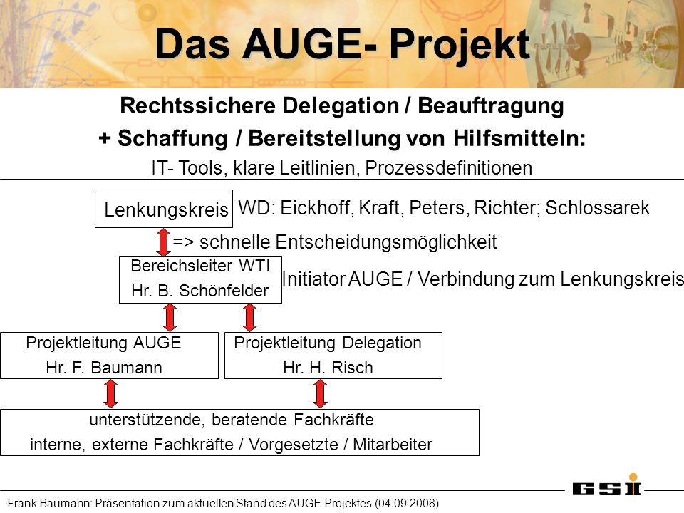 Frank Baumann: Präsentation zum aktuellen Stand des AUGE Projektes (04.09.2008) Das AUGE- Projekt Rechtssichere Delegation / Beauftragung + Schaffung