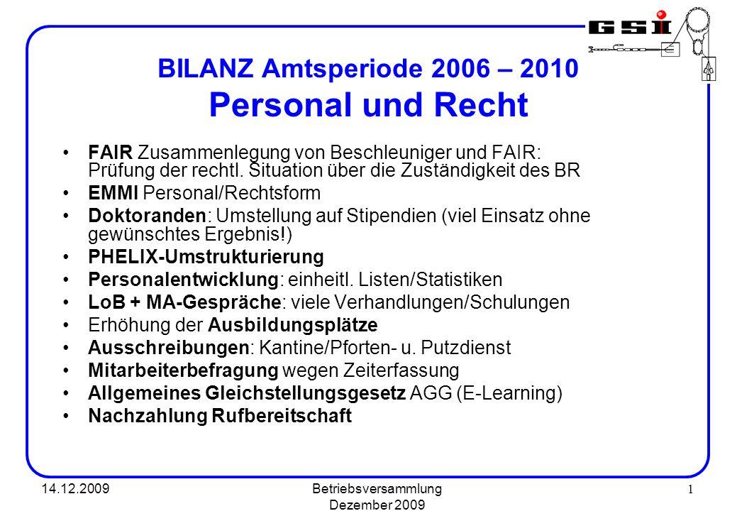 14.12.2009Betriebsversammlung Dezember 2009 1 BILANZ Amtsperiode 2006 – 2010 Personal und Recht FAIR Zusammenlegung von Beschleuniger und FAIR: Prüfun