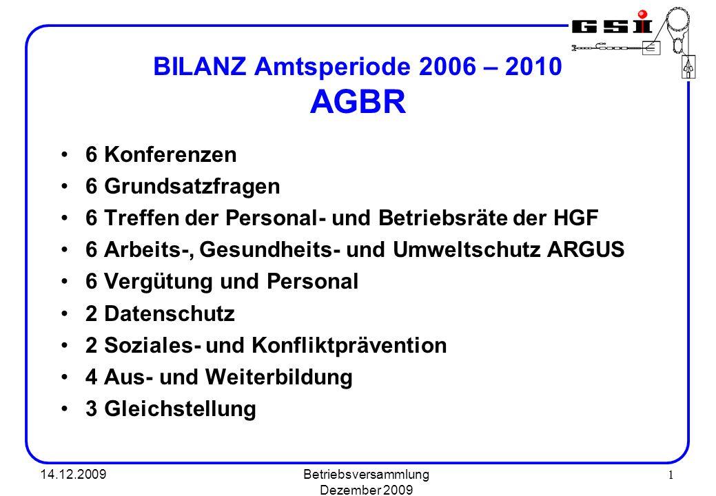 14.12.2009Betriebsversammlung Dezember 2009 1 BILANZ Amtsperiode 2006 – 2010 Abgeschlossene Betriebsvereinbarungen Altersteilzeit neu Benutzung der innerh.
