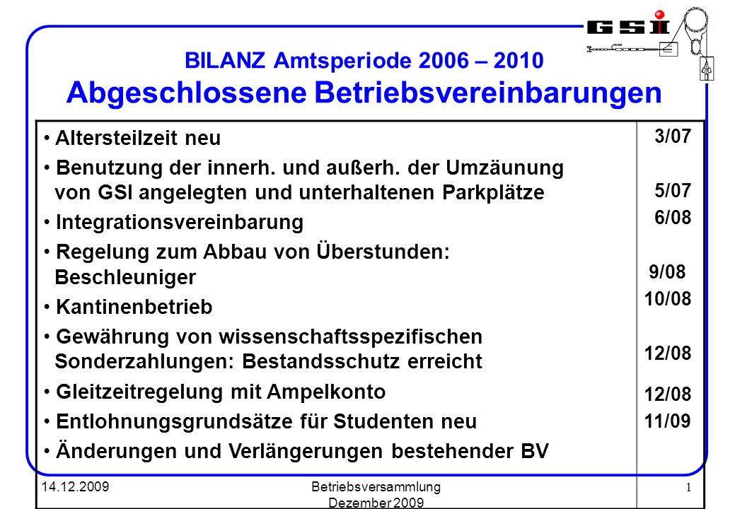 14.12.2009Betriebsversammlung Dezember 2009 1 BILANZ Amtsperiode 2006 – 2010 Abgeschlossene Betriebsvereinbarungen Altersteilzeit neu Benutzung der in