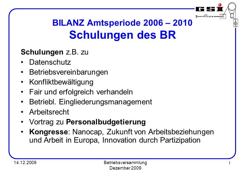 14.12.2009Betriebsversammlung Dezember 2009 1 BILANZ Amtsperiode 2006 – 2010 Schulungen des BR Schulungen z.B. zu Datenschutz Betriebsvereinbarungen K