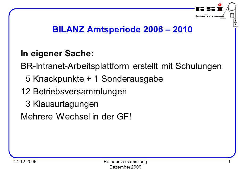 14.12.2009Betriebsversammlung Dezember 2009 1 BILANZ Amtsperiode 2006 – 2010 In eigener Sache: BR-Intranet-Arbeitsplattform erstellt mit Schulungen 5