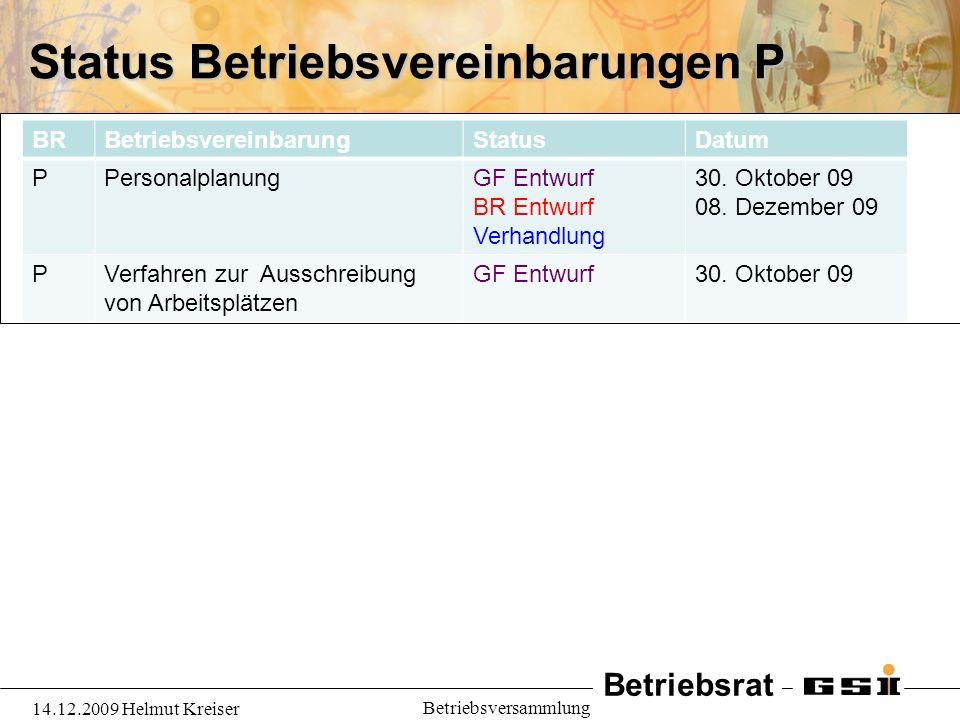 Betriebsrat 14.12.2009 Helmut Kreiser Betriebsversammlung Status Betriebsvereinbarungen P BRBetriebsvereinbarungStatusDatum PPersonalplanungGF Entwurf BR Entwurf Verhandlung 30.