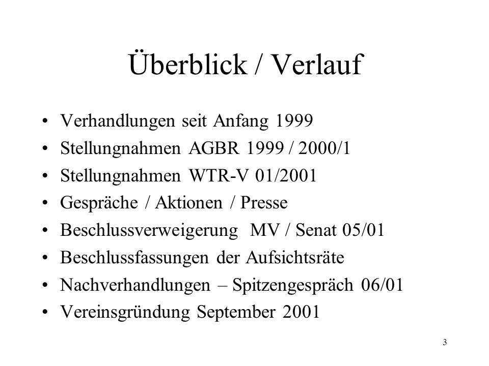 3 Überblick / Verlauf Verhandlungen seit Anfang 1999 Stellungnahmen AGBR 1999 / 2000/1 Stellungnahmen WTR-V 01/2001 Gespräche / Aktionen / Presse Besc