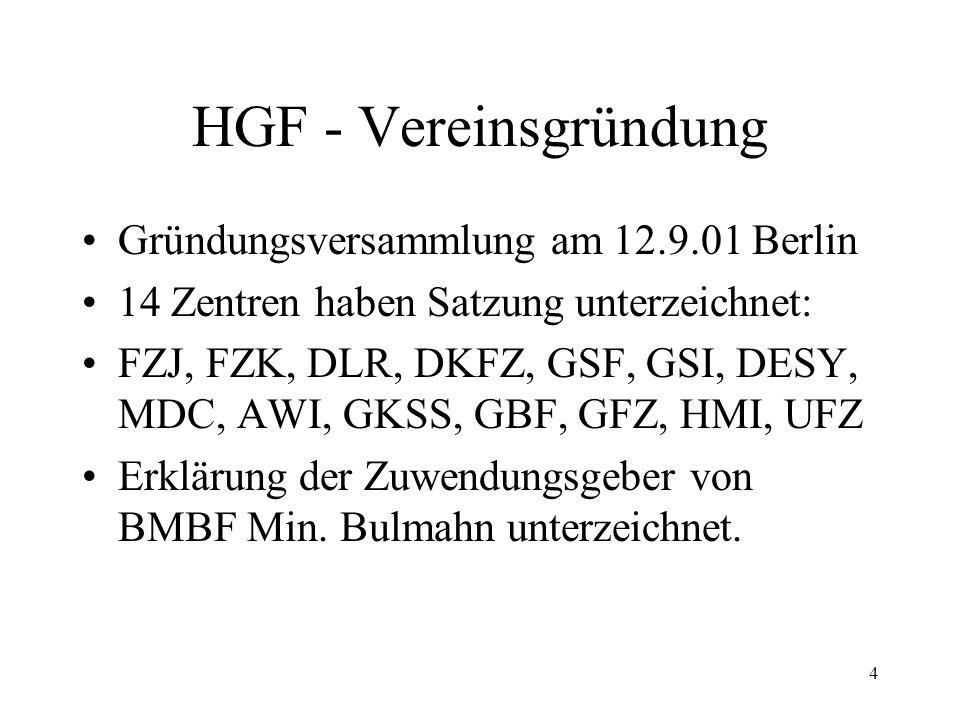 4 HGF - Vereinsgründung Gründungsversammlung am 12.9.01 Berlin 14 Zentren haben Satzung unterzeichnet: FZJ, FZK, DLR, DKFZ, GSF, GSI, DESY, MDC, AWI,