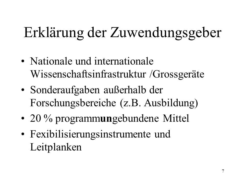 7 Erklärung der Zuwendungsgeber Nationale und internationale Wissenschaftsinfrastruktur /Grossgeräte Sonderaufgaben außerhalb der Forschungsbereiche (