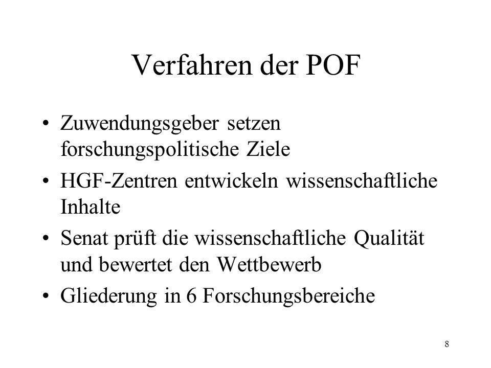 8 Verfahren der POF Zuwendungsgeber setzen forschungspolitische Ziele HGF-Zentren entwickeln wissenschaftliche Inhalte Senat prüft die wissenschaftlic
