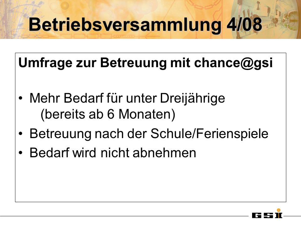 Betriebsversammlung 4/08 Umfrage zur Betreuung mit chance@gsi Mehr Bedarf für unter Dreijährige (bereits ab 6 Monaten) Betreuung nach der Schule/Ferie