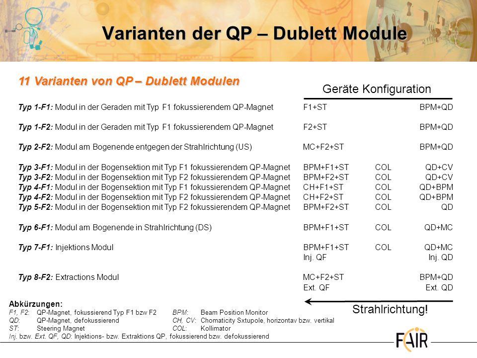 Varianten der QP – Dublett Module 11 Varianten von QP – Dublett Modulen Typ 1-F1: Modul in der Geraden mit Typ F1 fokussierendem QP-MagnetF1+STBPM+QD