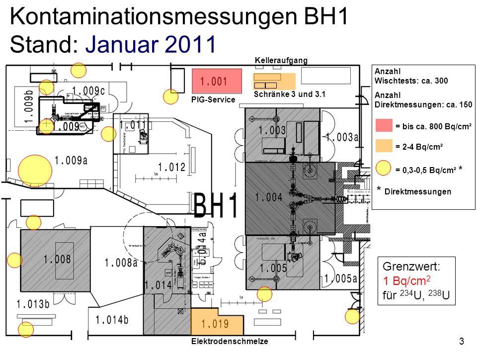 3 Kontaminationsmessungen BH1 Stand: Januar 2011 Elektrodenschmelze Schränke 3 und 3.1 PIG-Service = bis ca. 800 Bq/cm² = 2-4 Bq/cm² = 0,3-0,5 Bq/cm²