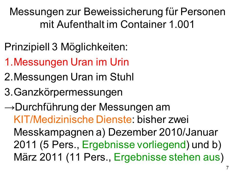 7 Messungen zur Beweissicherung für Personen mit Aufenthalt im Container 1.001 Prinzipiell 3 Möglichkeiten: 1.Messungen Uran im Urin 2.Messungen Uran
