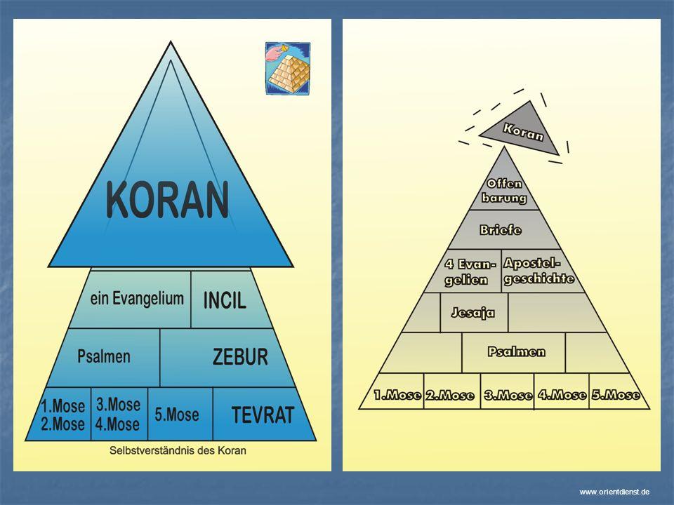www.orientdienst.de Selbst- verständnis des Korans