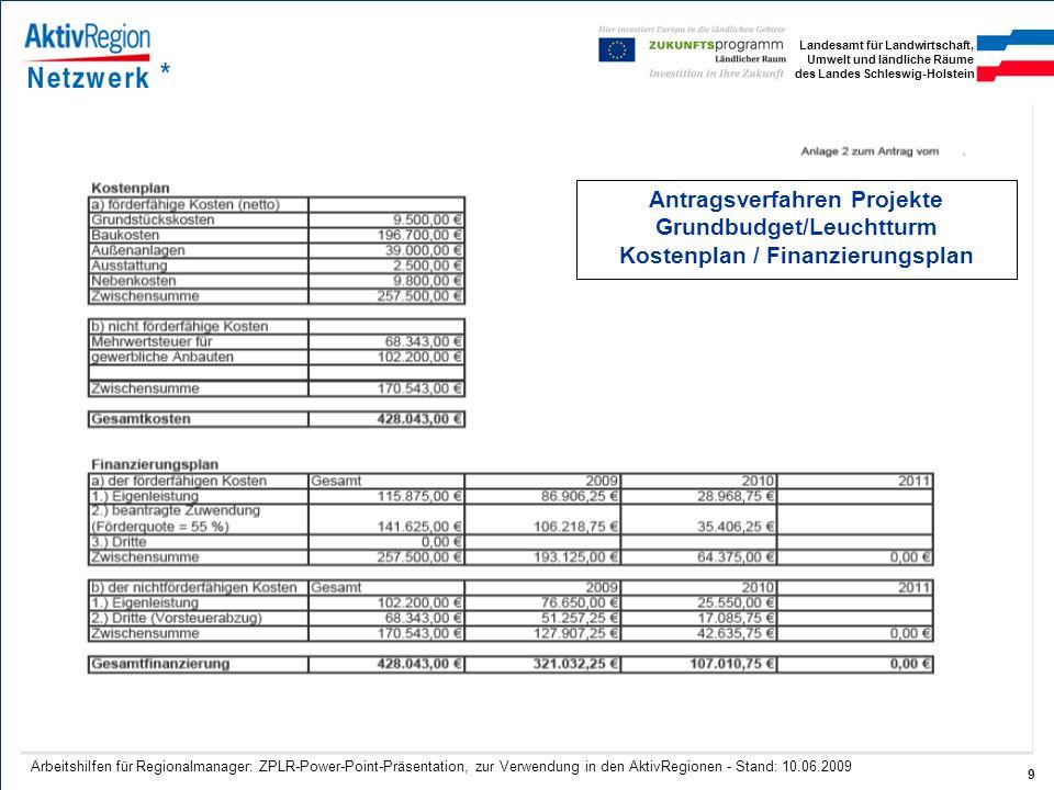 Landesamt für Landwirtschaft, Umwelt und ländliche Räume des Landes Schleswig-Holstein 9 Arbeitshilfen für Regionalmanager: ZPLR-Power-Point-Präsentat