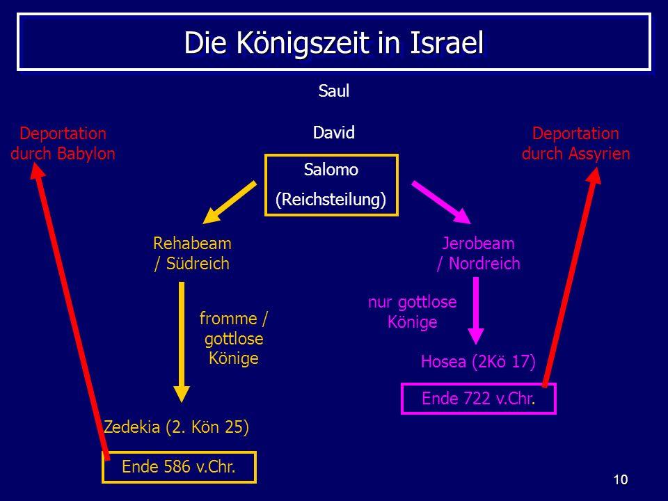 10 Die Königszeit in Israel Saul David Salomo (Reichsteilung) Rehabeam / Südreich Zedekia (2. Kön 25) Jerobeam / Nordreich Hosea (2Kö 17) fromme / got