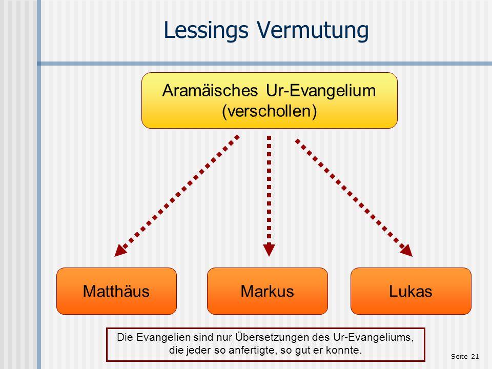 Seite 21 Lessings Vermutung Aramäisches Ur-Evangelium (verschollen) MatthäusMarkusLukas Die Evangelien sind nur Übersetzungen des Ur-Evangeliums, die