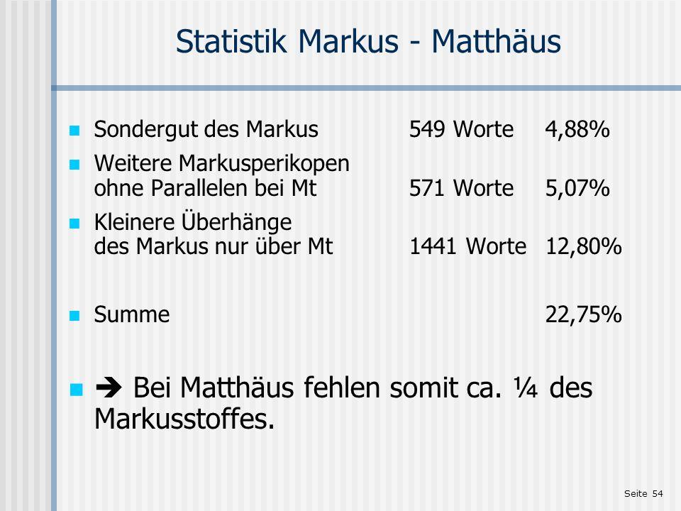 Seite 54 Statistik Markus - Matthäus Sondergut des Markus549 Worte4,88% Weitere Markusperikopen ohne Parallelen bei Mt571 Worte5,07% Kleinere Überhäng