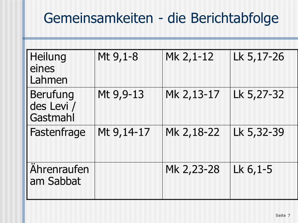 Seite 7 Gemeinsamkeiten - die Berichtabfolge Heilung eines Lahmen Mt 9,1-8Mk 2,1-12Lk 5,17-26 Berufung des Levi / Gastmahl Mt 9,9-13Mk 2,13-17Lk 5,27-
