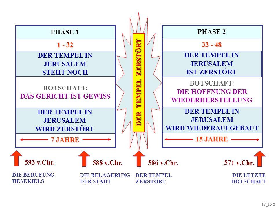 IV_10-2 DER TEMPEL IN JERUSALEM STEHT NOCH 1 - 32 BOTSCHAFT: DAS GERICHT IST GEWISS DER TEMPEL IN JERUSALEM WIRD ZERSTÖRT 7 JAHRE PHASE 1 DER TEMPEL I