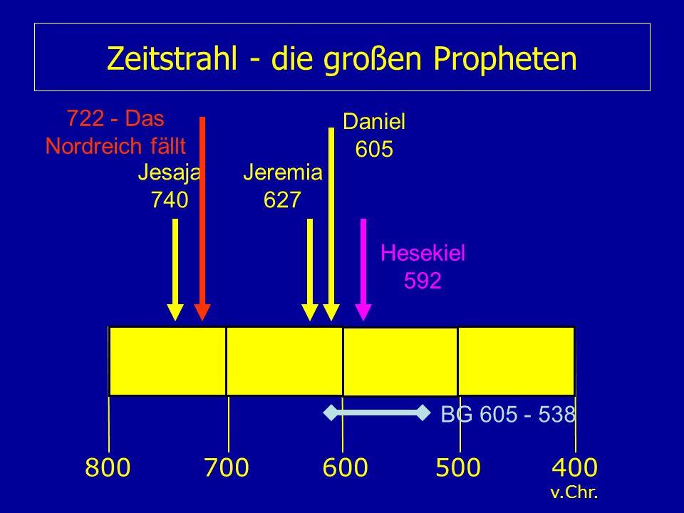 Zeitstrahl - die großen Propheten Jesaja 740 Jeremia 627 Hesekiel 592 400 v.Chr. 600800700500 Daniel 605 BG 605 - 538 722 - Das Nordreich fällt