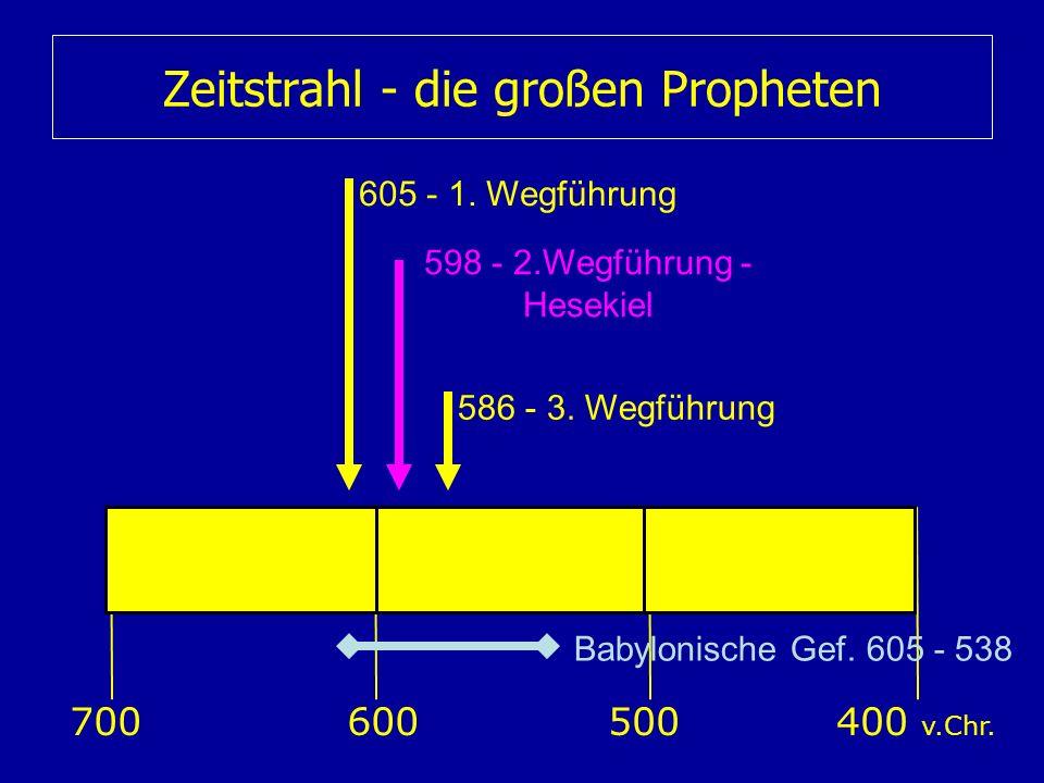 Zeitstrahl - die großen Propheten 598 - 2.Wegführung - Hesekiel 400 v.Chr. 600700500 605 - 1. Wegführung Babylonische Gef. 605 - 538 586 - 3. Wegführu