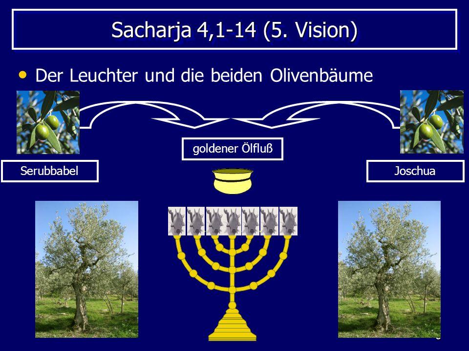 5 Sacharja 4,1-14 (5. Vision) Der Leuchter und die beiden Olivenbäume goldener Ölfluß SerubbabelJoschua