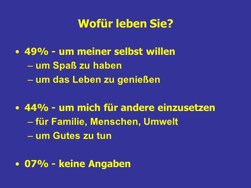 Wofür leben Sie? 49% - um meiner selbst willen –um Spaß zu haben –um das Leben zu genießen 44% - um mich für andere einzusetzen –für Familie, Menschen