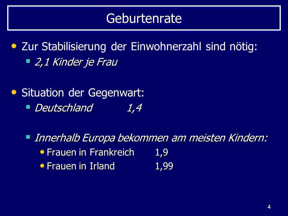 4 GeburtenrateGeburtenrate Zur Stabilisierung der Einwohnerzahl sind nötig: 2,1 Kinder je Frau 2,1 Kinder je Frau Situation der Gegenwart: Deutschland